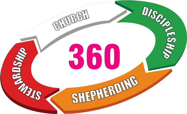GOOD NEWS 360 CHURCH LEADERS CONFERENCE